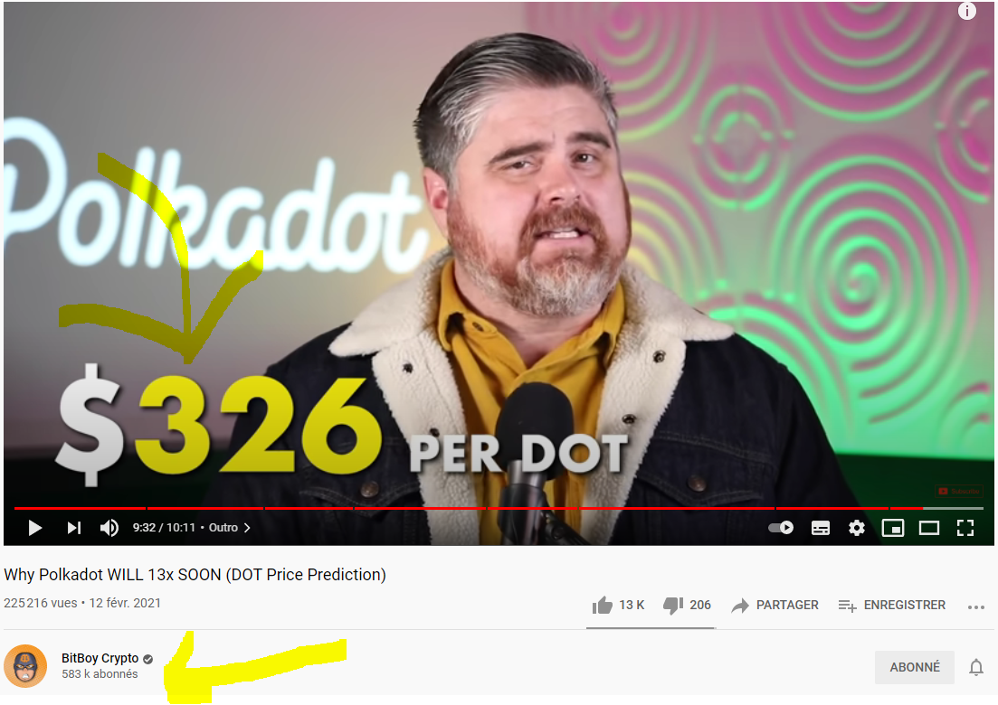 Polkadot price prediction by Bitboy 326$