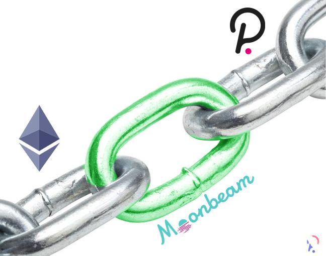 Moonbeam relie Polkadot et Ethereum