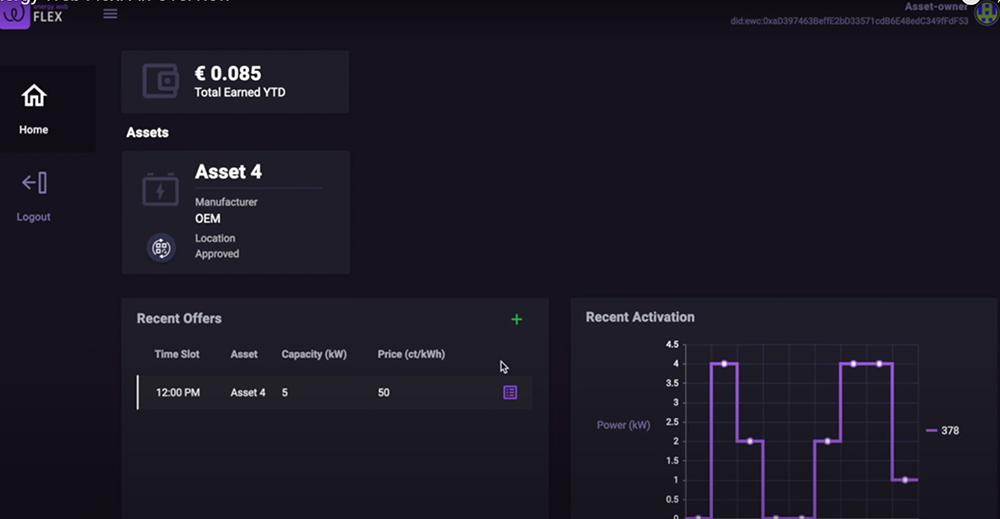 Capture d'écran de la plateforme EW
