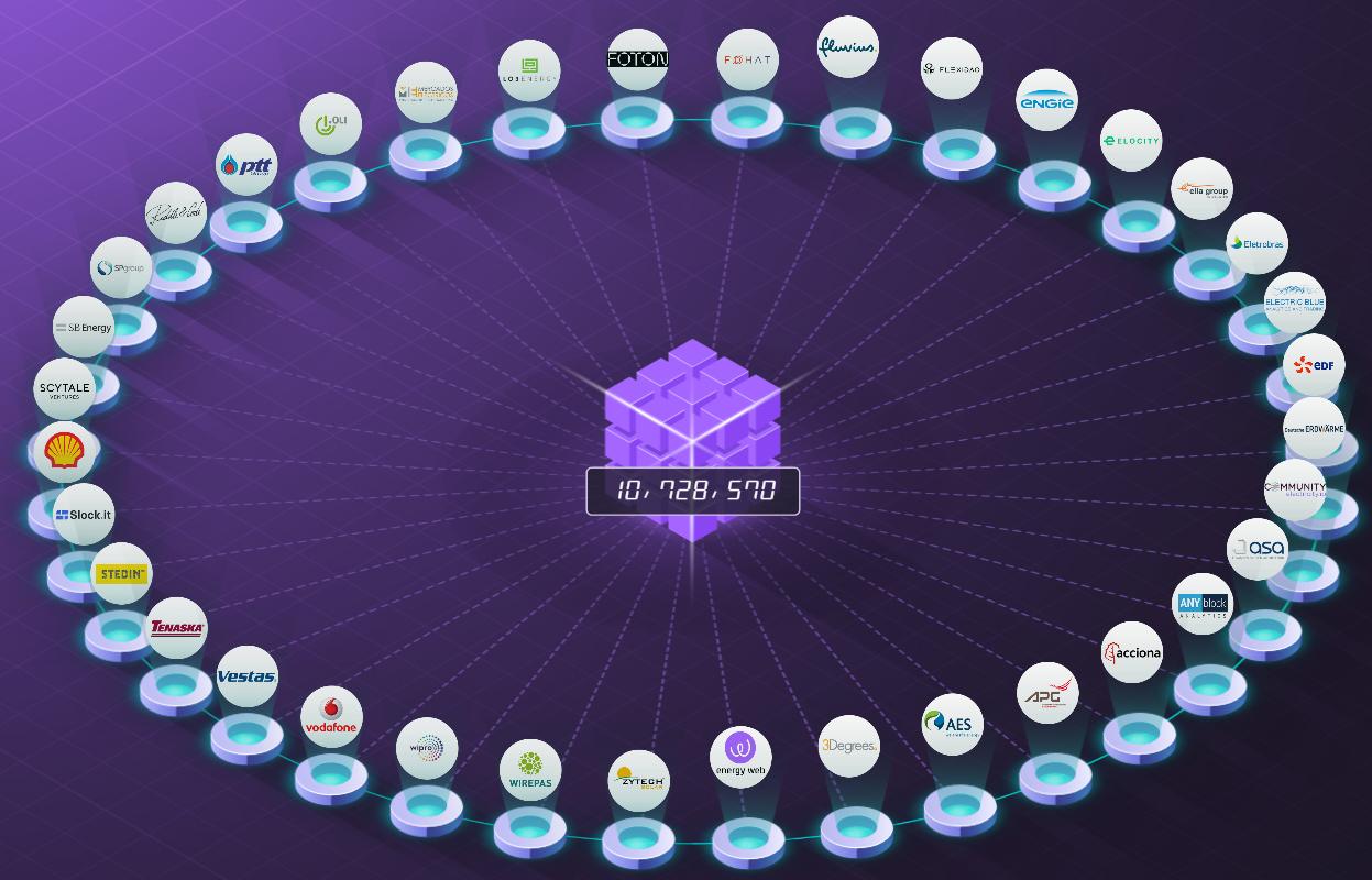 Validateur reseau energy web token