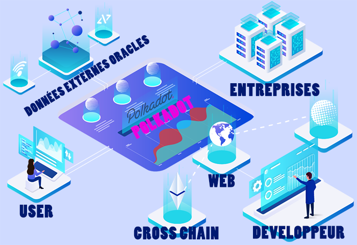 Smart contract Plasm Network blockchain web3.0