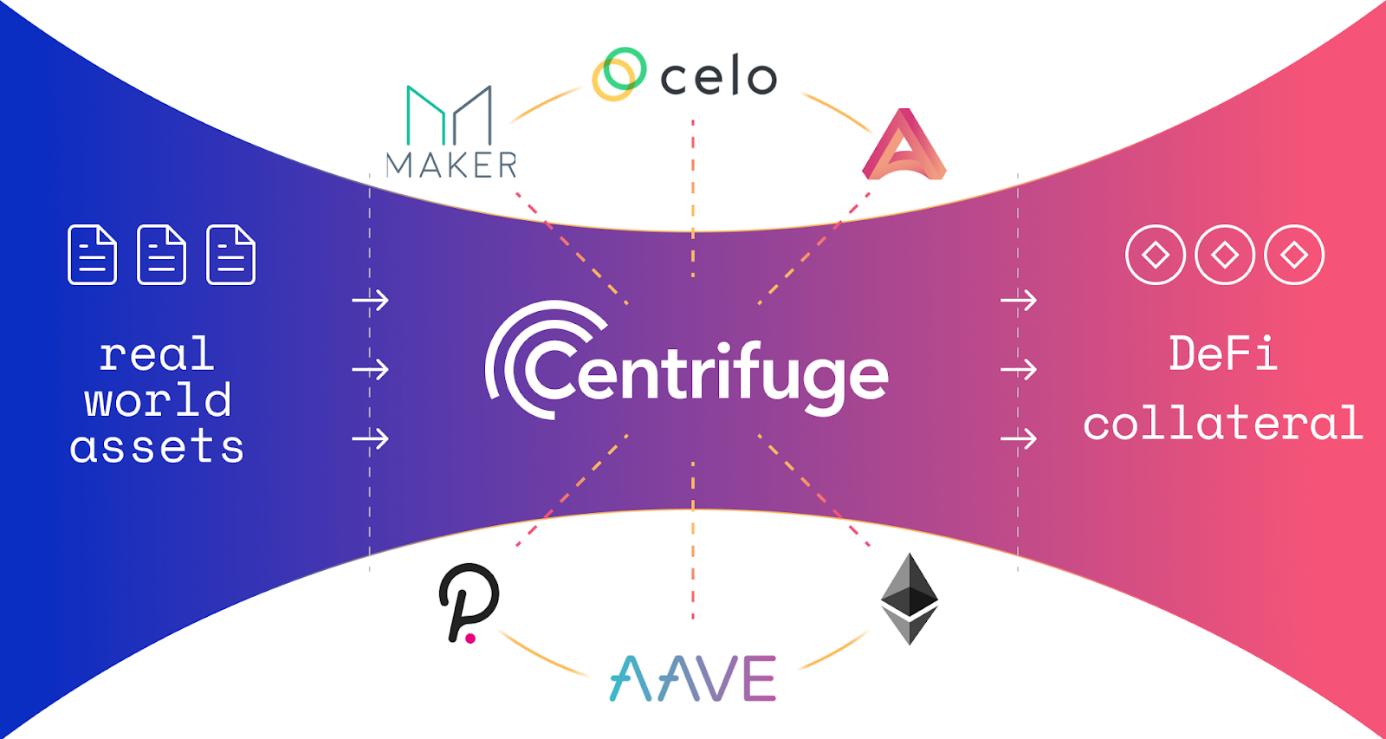 interoperabilité centrifuge altair